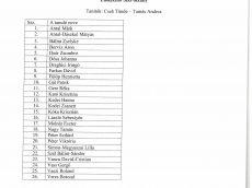 Előkészítő osztályok névsora