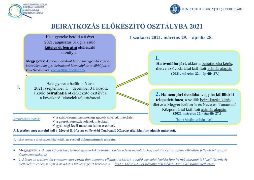 HU_Inscriere invatamant primar 2021 etapa I page 001