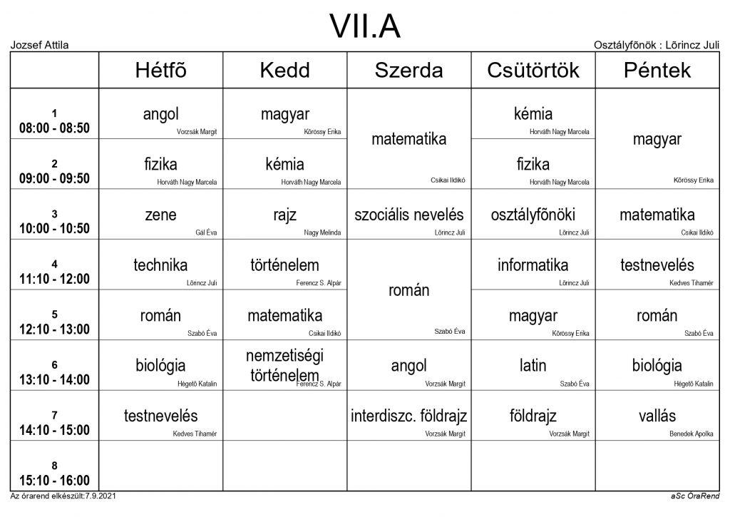 VII. A