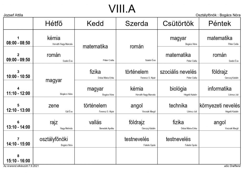VIII. A